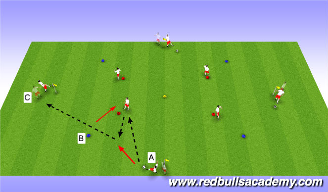 Football/Soccer Session Plan Drill (Colour): Passing & Receiving III