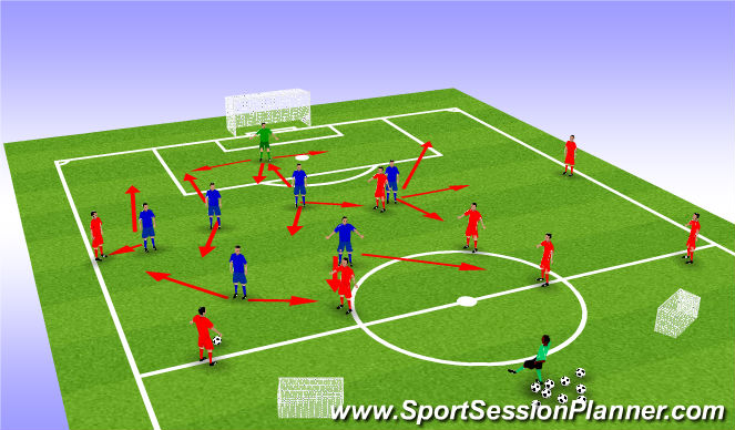 Football/Soccer Session Plan Drill (Colour): Low pressure on the ball played wide