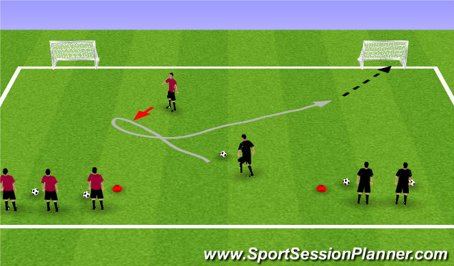 Football/Soccer Session Plan Drill (Colour): 1v1, Goals in front