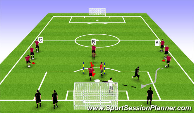 Football/Soccer Session Plan Drill (Colour): 1v1 on the flank