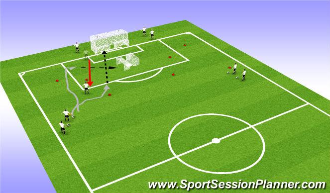 Football/Soccer Session Plan Drill (Colour): 1v1 shoot or cross