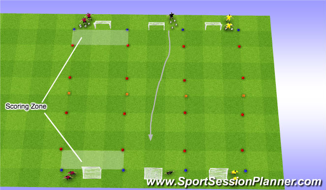 Football/Soccer Session Plan Drill (Colour): Game: Fully Opposed (1v1)