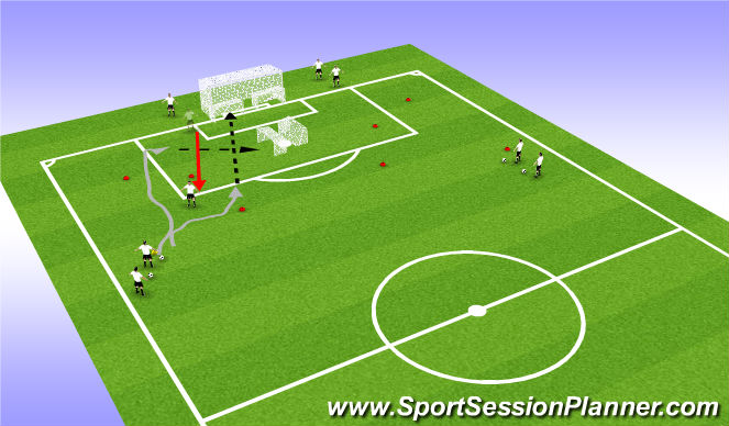 Football/Soccer Session Plan Drill (Colour): Game:1v1 shoot or cross
