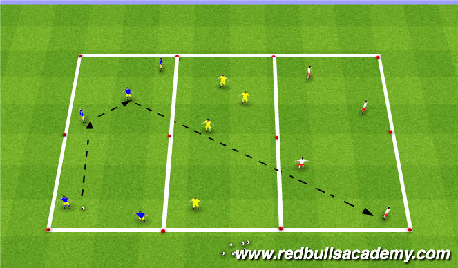 Football/Soccer Session Plan Drill (Colour): Main-Theme 3