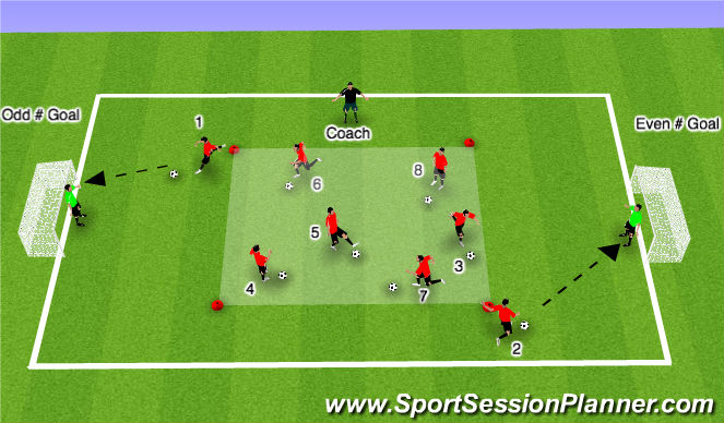 Football/Soccer Session Plan Drill (Colour): Shooting Warm-Up