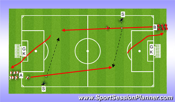 Football/Soccer Session Plan Drill (Colour): Shooting Game 1