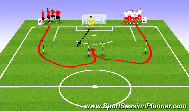 Football/Soccer Session Plan Drill (Colour): Shooting Game 2