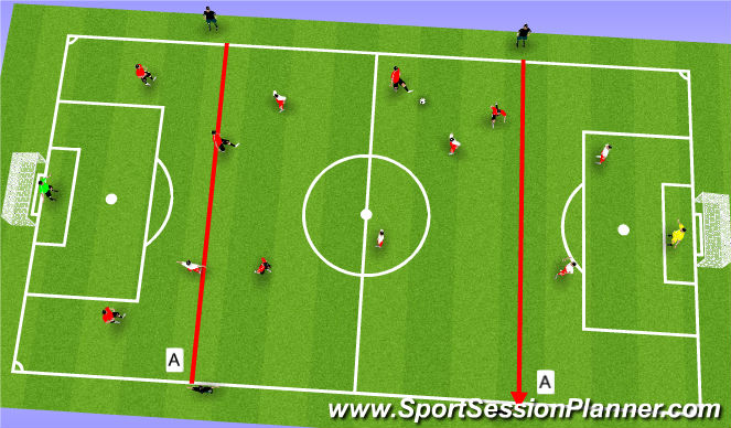 Football/Soccer Session Plan Drill (Colour): Final Game Shooting