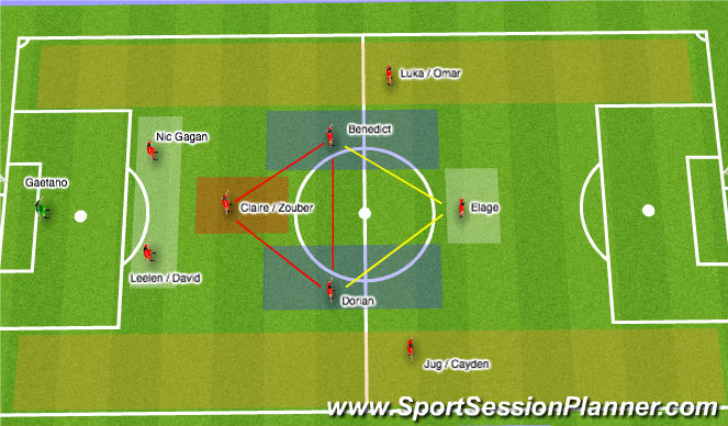 Football/Soccer Session Plan Drill (Colour): 2004: 2-3-2-1
