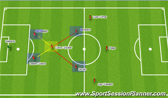 Football/Soccer Session Plan Drill (Colour): Holding CM