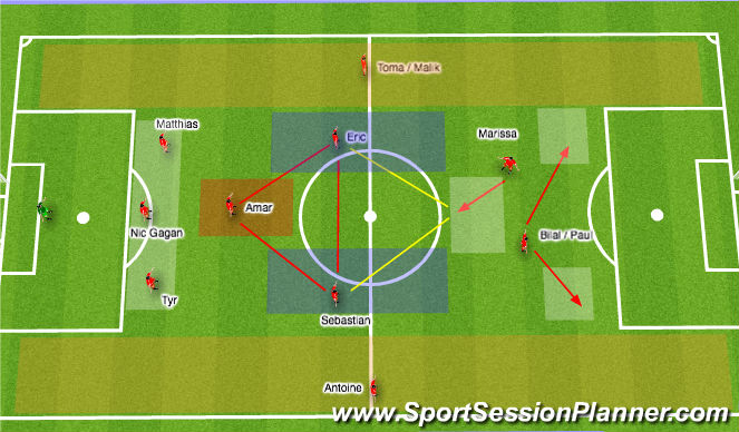Football/Soccer Session Plan Drill (Colour): 2003: 3-5-2