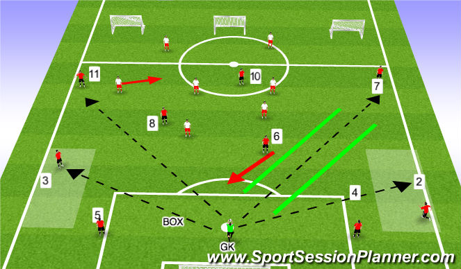 Football/Soccer Session Plan Drill (Colour): Game-Box