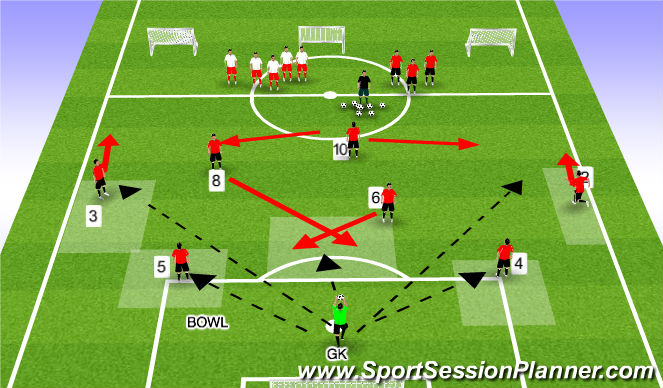 Football/Soccer Session Plan Drill (Colour): Activity-Bowl- Unopposed