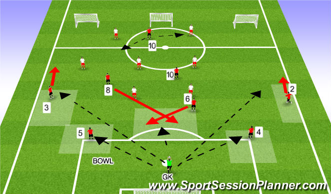 Football/Soccer Session Plan Drill (Colour): Game- Bowl-Opposed
