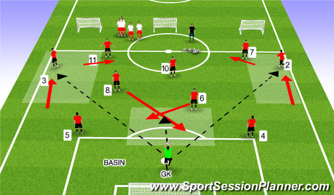 Football/Soccer Session Plan Drill (Colour): Activity- Basin- Unopposed
