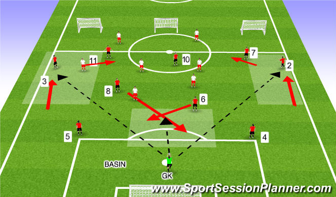 Football/Soccer Session Plan Drill (Colour): GAME-Basin-Opposed
