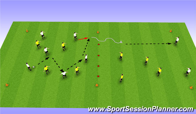Football/Soccer Session Plan Drill (Colour): Possess to Penetrate