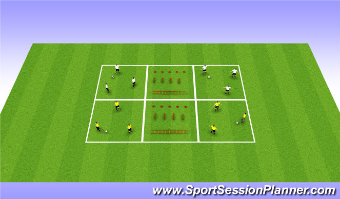 Football/Soccer Session Plan Drill (Colour): SAQ / Technical