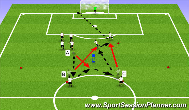 Football/Soccer Session Plan Drill (Colour): 3 Man Combination to Shoot