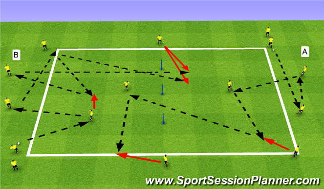 Football/Soccer Session Plan Drill (Colour): Combinations through Middle
