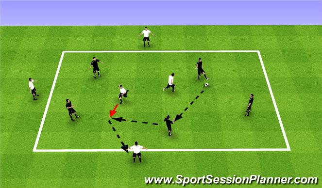 Football/Soccer Session Plan Drill (Colour): 5v2 +3