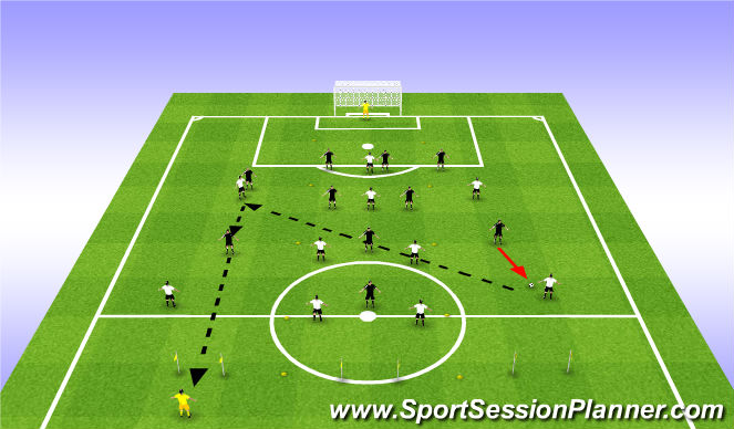 Football/Soccer Session Plan Drill (Colour): Southampton Pressing