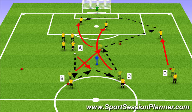 Football/Soccer Session Plan Drill (Colour): Variation 3