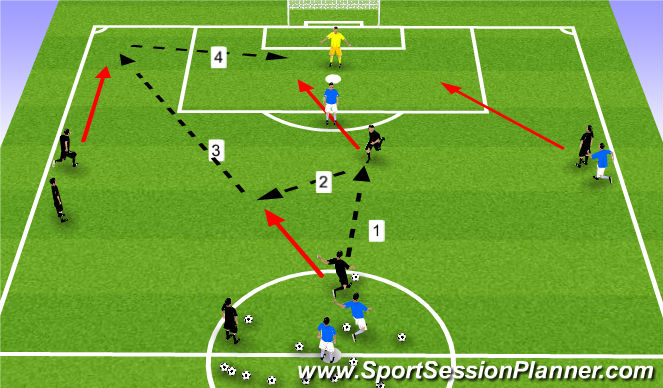 Football/Soccer Session Plan Drill (Colour): *Optional: Crossing and Finishing