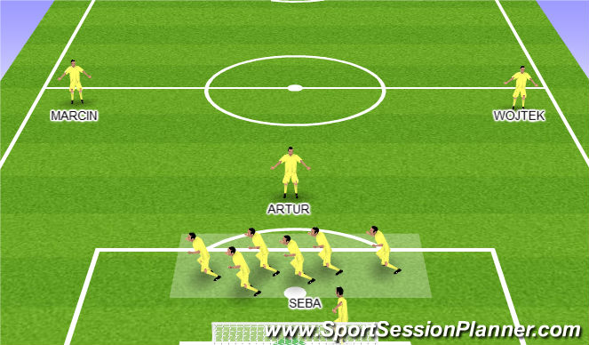 Football/Soccer Session Plan Drill (Colour): SFG - DEFENSYWA