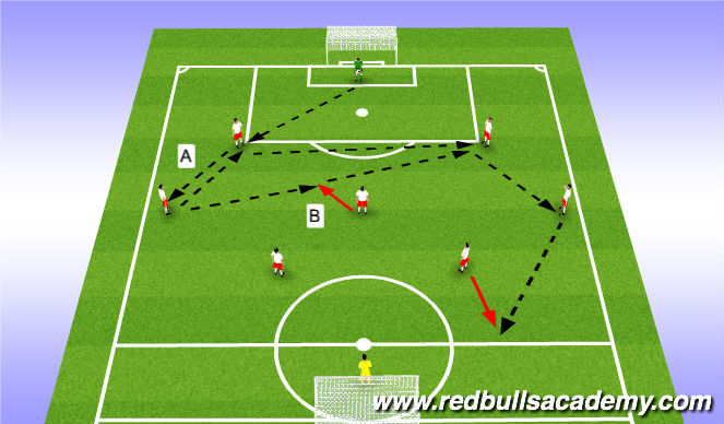Football/Soccer Session Plan Drill (Colour): Technical - Option 2