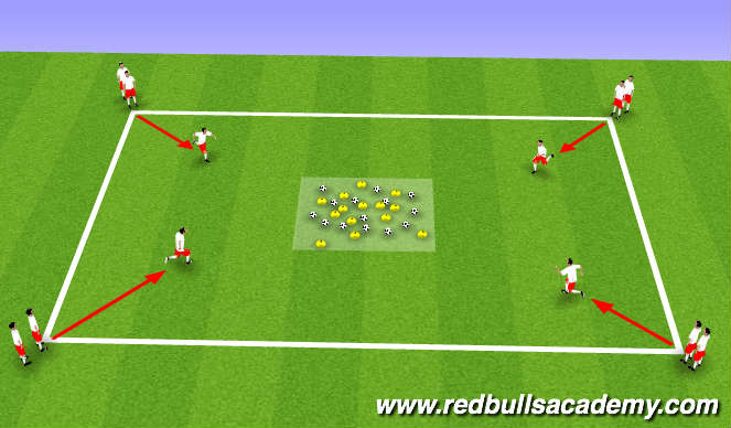 Football/Soccer Session Plan Drill (Colour): Main Theme (Burger Bar)