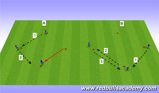 Football/Soccer Session Plan Drill (Colour): intial movement