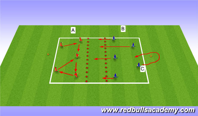 Football/Soccer Session Plan Drill (Colour): switch and Cross