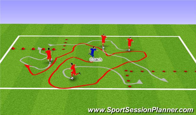 Football/Soccer Session Plan Drill (Colour): Swamp monster