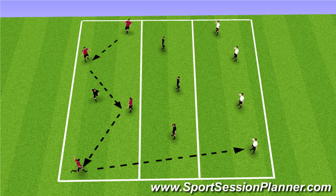 Football/Soccer Session Plan Drill (Colour): Full pressure