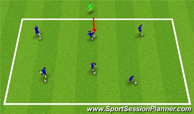 Football/Soccer Session Plan Drill (Colour): Sharks