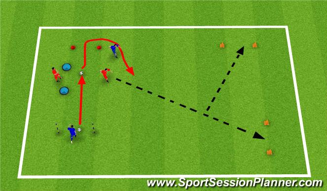 Football/Soccer Session Plan Drill (Colour): 1v1 Coerver