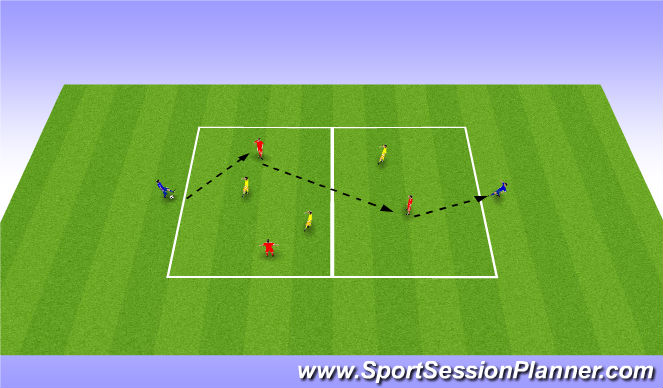 Football/Soccer Session Plan Drill (Colour): Possession/ Forward Passing