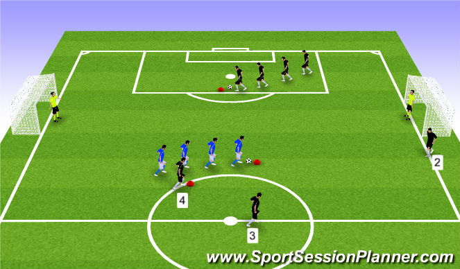Football/Soccer Session Plan Drill (Colour): Optional: 1v1 Attacking Progression