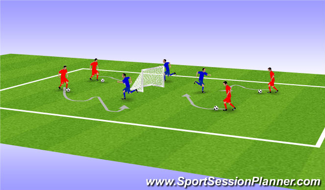 Football/Soccer Session Plan Drill (Colour): Pirates and Puggs