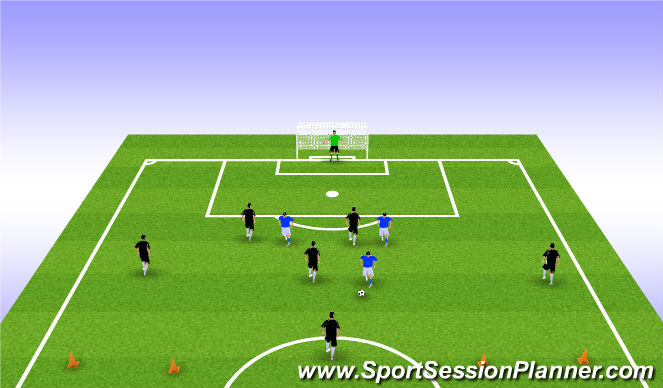 Football/Soccer Session Plan Drill (Colour): Half Field Game