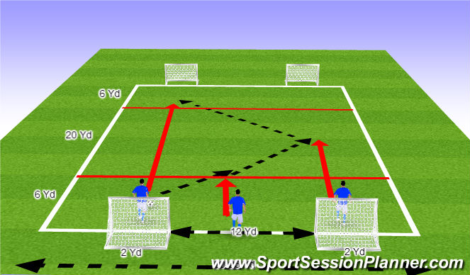 Football/Soccer Session Plan Drill (Colour): Preparatory Games for Mini Soccer