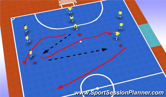 Futsal Session Plan Drill (Colour): P2 - On the V Shape working on overlap the wings