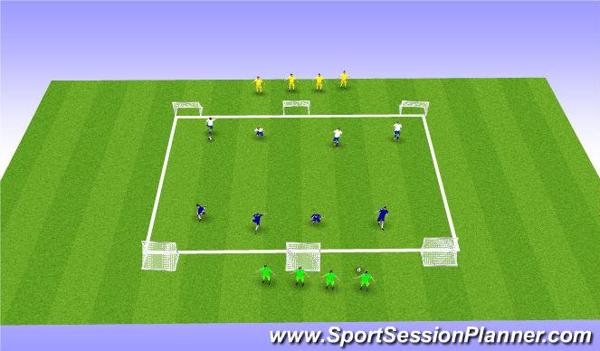 Football/Soccer Session Plan Drill (Colour): 4v4 3 goal game