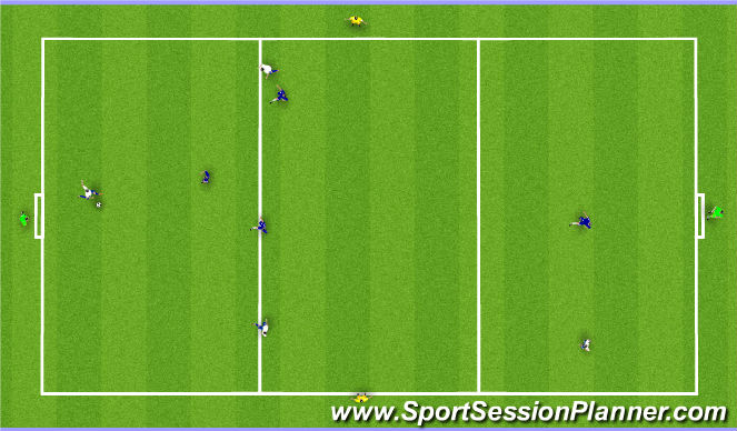 Football/Soccer Session Plan Drill (Colour): Penalty Game*