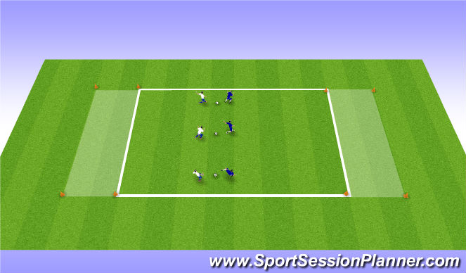 Football/Soccer Session Plan Drill (Colour): Dribble Endzone
