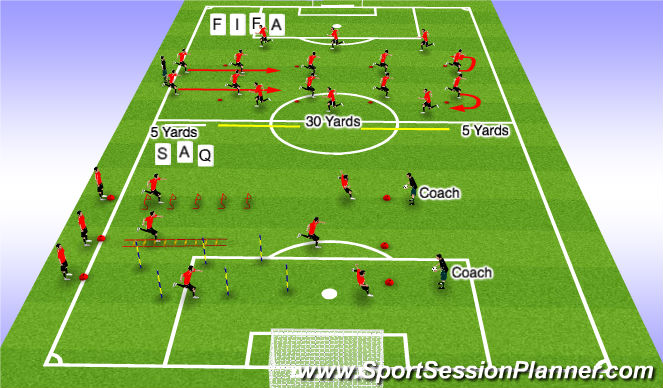 Football/Soccer Session Plan Drill (Colour): FIFA 11 Warm-Up plus SAQ