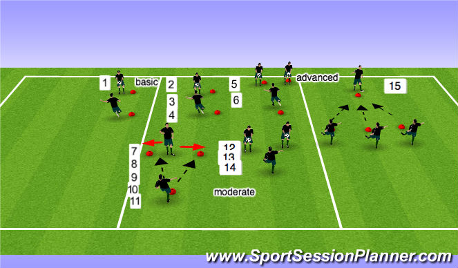 Football/Soccer Session Plan Drill (Colour): Techincal Touches Part 1