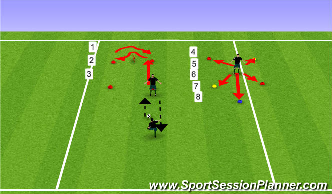 Football/Soccer Session Plan Drill (Colour): Techincal; Touch and SAQ Part 2