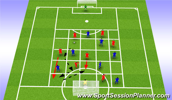 Football/Soccer Session Plan Drill (Colour): Positive Passing SSG